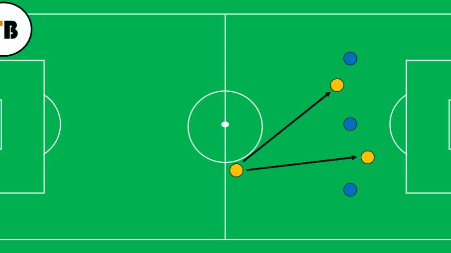 Was ist Abseits? – Die Abseitsregel im Fußball einfach erklärt